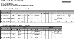 ゴリラマガジン4,5号制作スタッフ