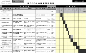 辰巳ヨシヒロ年譜-(ハクダイのカカク)