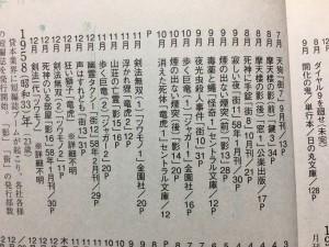 辰巳ヨシヒロ大発見年譜1 (2)