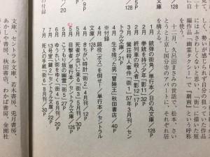 辰巳ヨシヒロ大発見年譜1 (1)